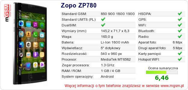 Dane telefonu Zopo ZP780