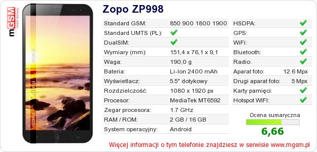 Dane telefonu Zopo ZP998