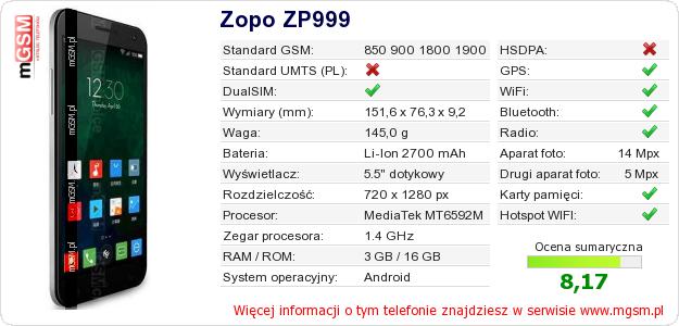 Dane telefonu Zopo ZP999