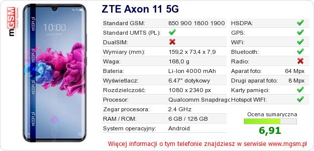 Dane telefonu ZTE Axon 11 5G