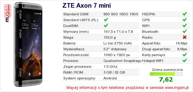 Dane telefonu ZTE Axon 7 mini