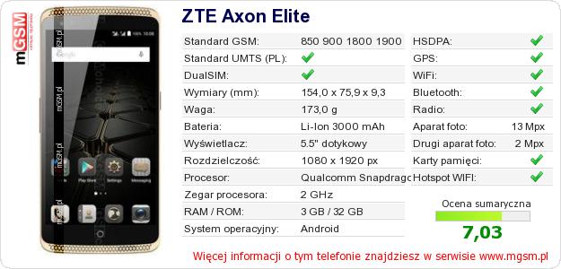 Dane telefonu ZTE Axon Elite