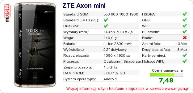Dane telefonu ZTE Axon mini