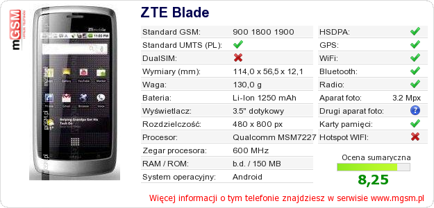 Dane telefonu ZTE Blade