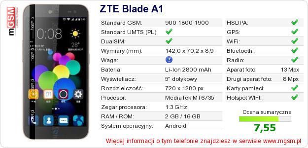 Dane telefonu ZTE Blade A1