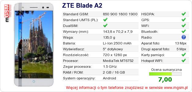 Dane telefonu ZTE Blade A2