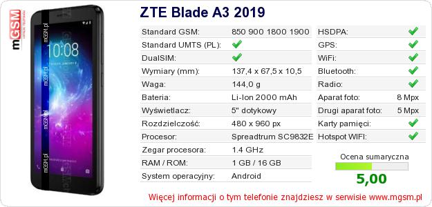 Dane telefonu ZTE Blade A3 2019