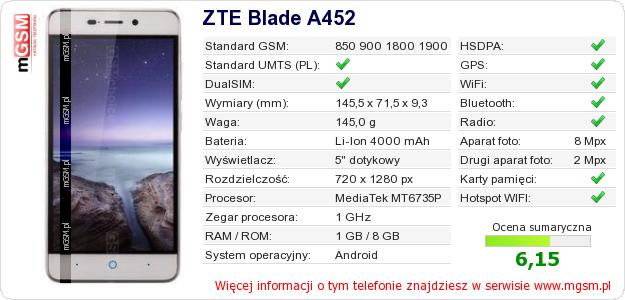 Dane telefonu ZTE Blade A452