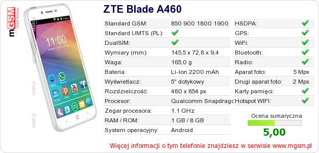 Dane telefonu ZTE Blade A460