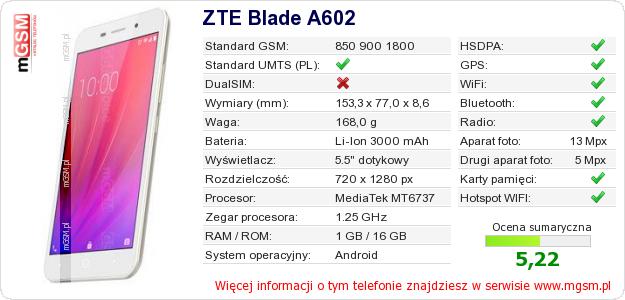 Dane telefonu ZTE Blade A602