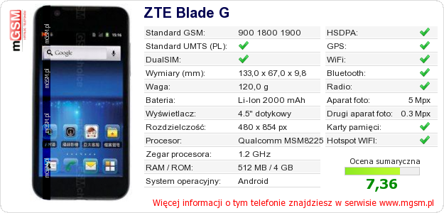 Dane telefonu ZTE Blade G
