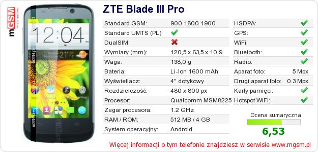 Dane telefonu ZTE Blade III Pro