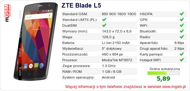 Dane telefonu ZTE Blade L5