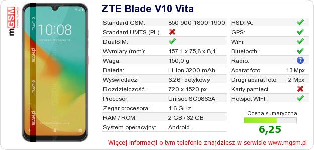 Dane telefonu ZTE Blade V10 Vita