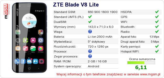 Dane telefonu ZTE Blade V8 Lite