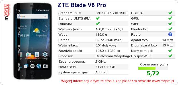 Dane telefonu ZTE Blade V8 Pro