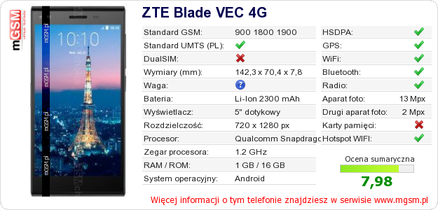 Dane telefonu ZTE Blade VEC 4G