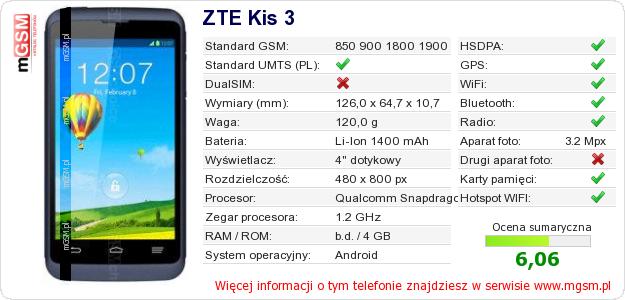 Dane telefonu ZTE Kis 3