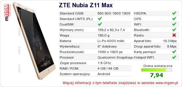 Dane telefonu ZTE Nubia Z11 Max